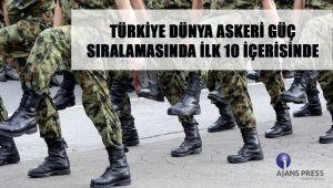 Türkiye Dünya askeri güç sıralamasında ilk 10 içerisinde