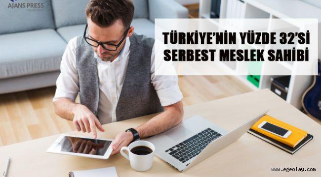Türkiye'nin yüzde 32'si serbest meslek sahibi