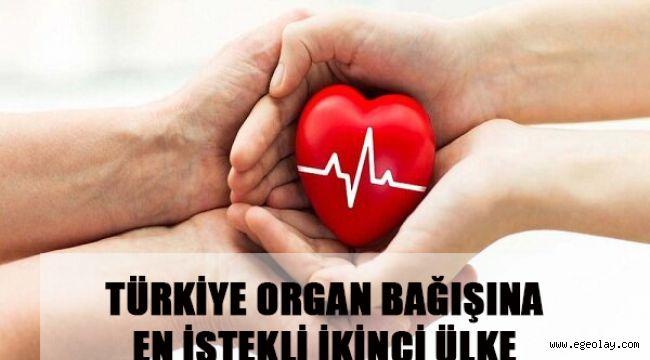 Türkiye Organ Bağışında En istekli İkinci Ülke