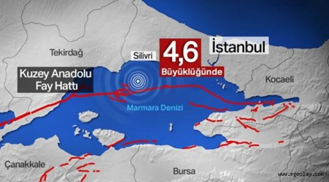 İstanbul Silivri açıklarında 4,6'lık deprem