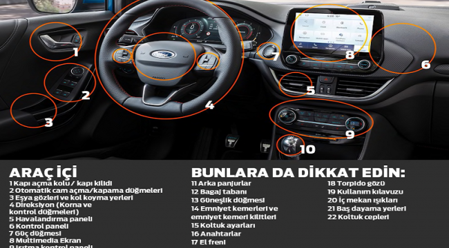 Ford'dan otomobilinizi hijyenik tutmanın ipuçları