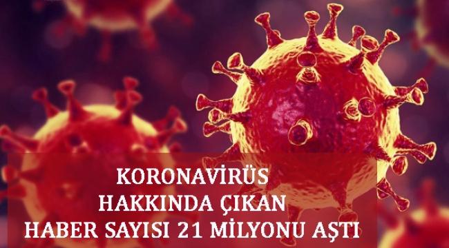 Koronavirüs Hakkında Çıkan Haber Sayısı 21 Milyonu Açtı