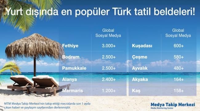 Türkiye'nin en popüler tatil beldeleri belli oldu: Türkler Bodrum'u yabancılar ise Fethiye'yi tercih ediyor!